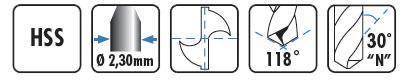 Características brocas micrométricas HSS BC30 BLUE MASTER