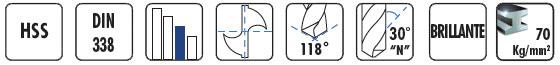 Características brocas HSS brillantes BC82 Blue Master