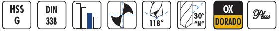 Iconos características brocas HSS Plus BC02 BLUE MASTER